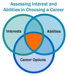 Things to Put on a College Resume With No Experience